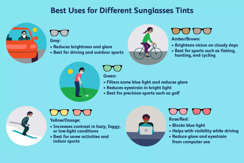image explaining usage of tinted single vision lenses